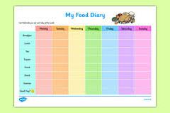 Hμερολόγιο Καταγραφής Τροφίμων : H αξία της αυτοπαρακολούθησης